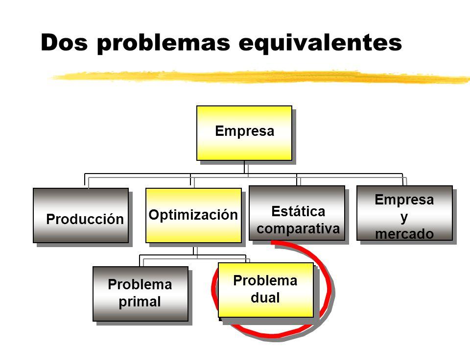 Dos problemas equivalentes