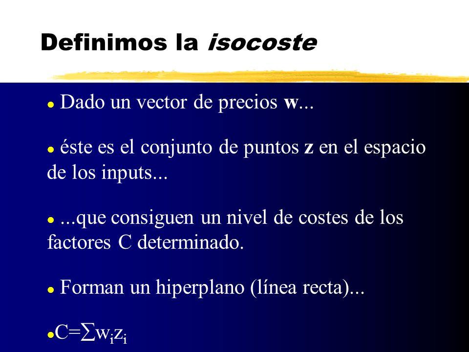 Definimos la isocoste Dado un vector de precios w...