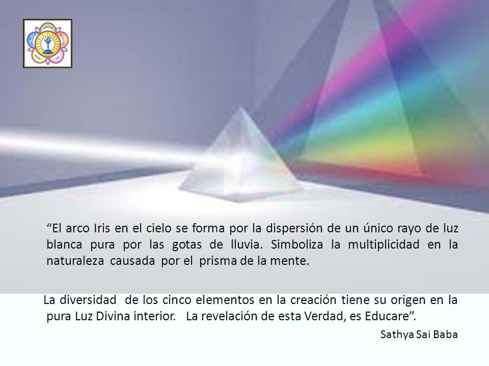 El arco Iris en el cielo se forma por la dispersión de un único rayo de luz blanca pura por las gotas de lluvia. Simboliza la multiplicidad en la naturaleza causada por el prisma de la mente.