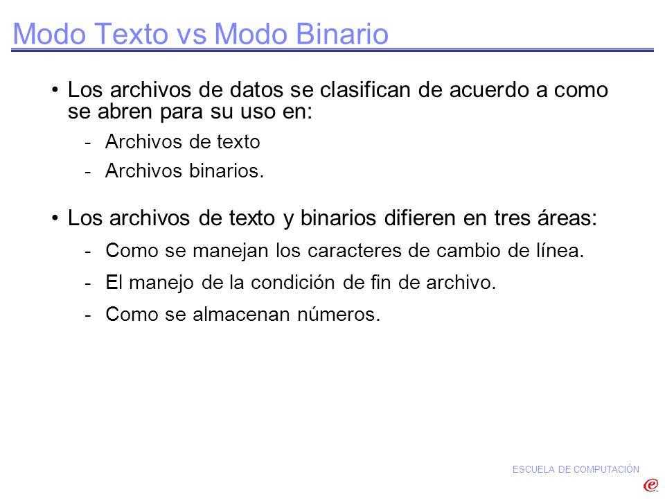 Modo Texto vs Modo Binario