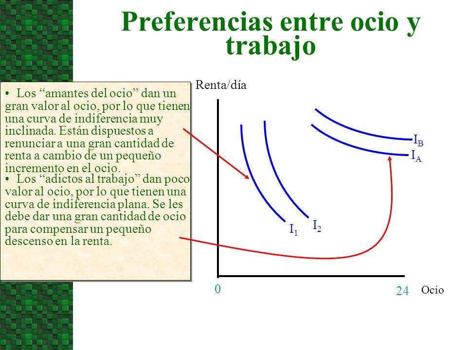 Preferencias entre ocio y trabajo