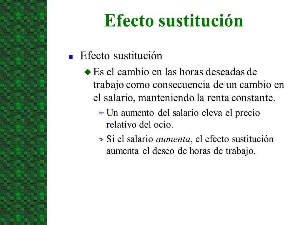 Efecto sustitución Efecto sustitución