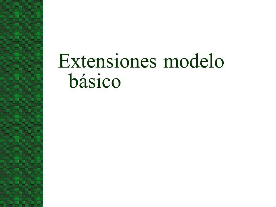 Extensiones modelo básico