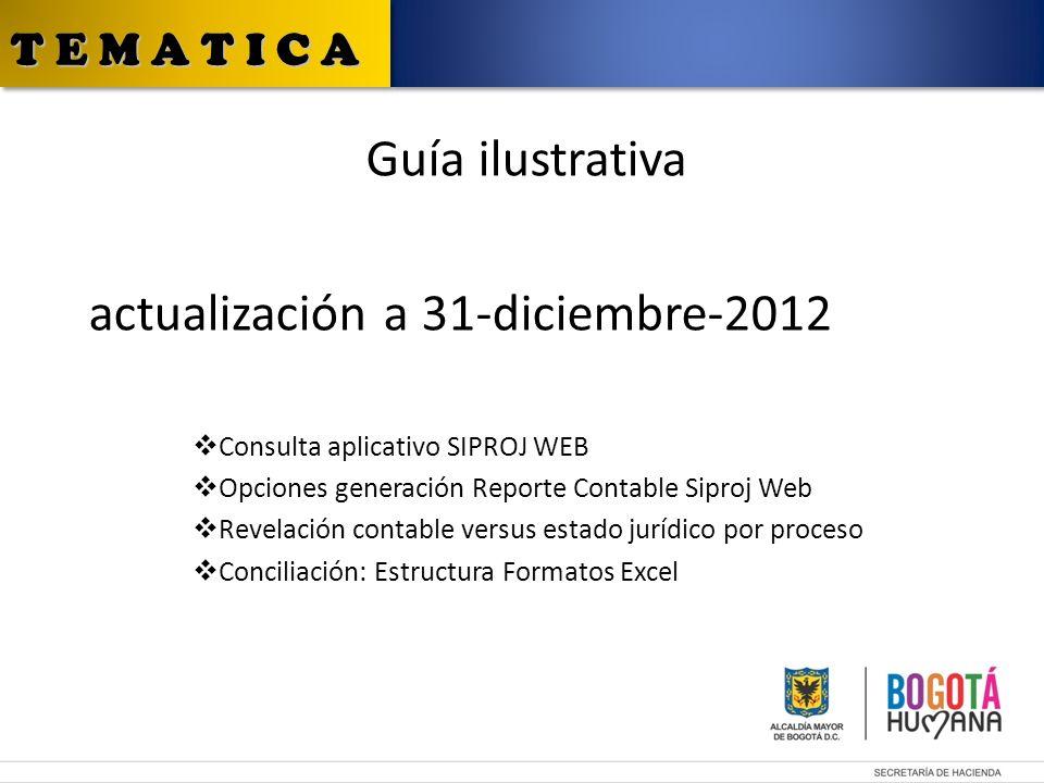actualización a 31-diciembre-2012