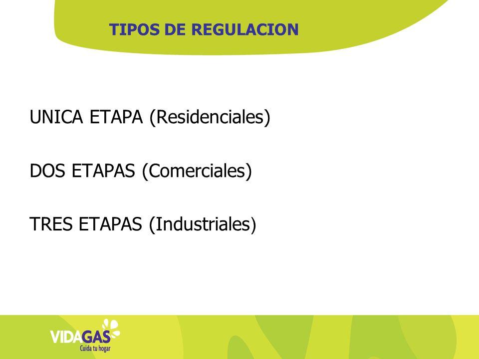 UNICA ETAPA (Residenciales) DOS ETAPAS (Comerciales)
