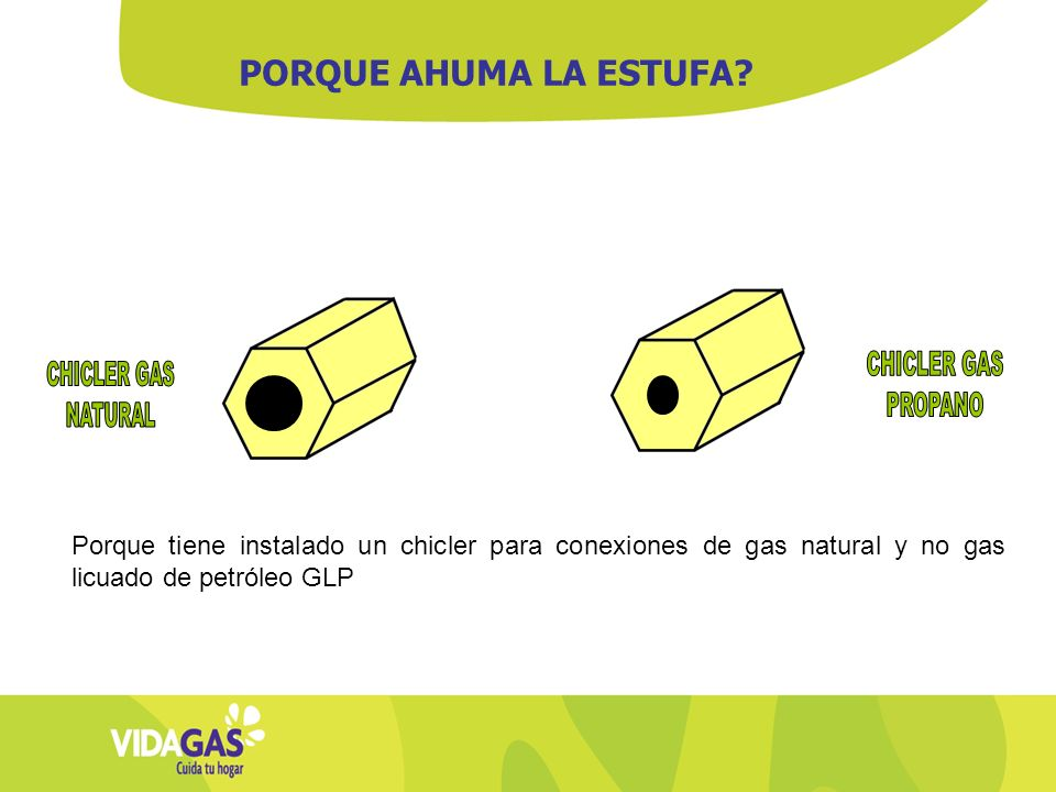 CHICLER GAS CHICLER GAS PROPANO NATURAL PORQUE AHUMA LA ESTUFA