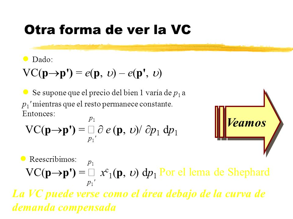 Otra forma de ver la VC Dado: VC(p®p ) = e(p, u) – e(p , u)