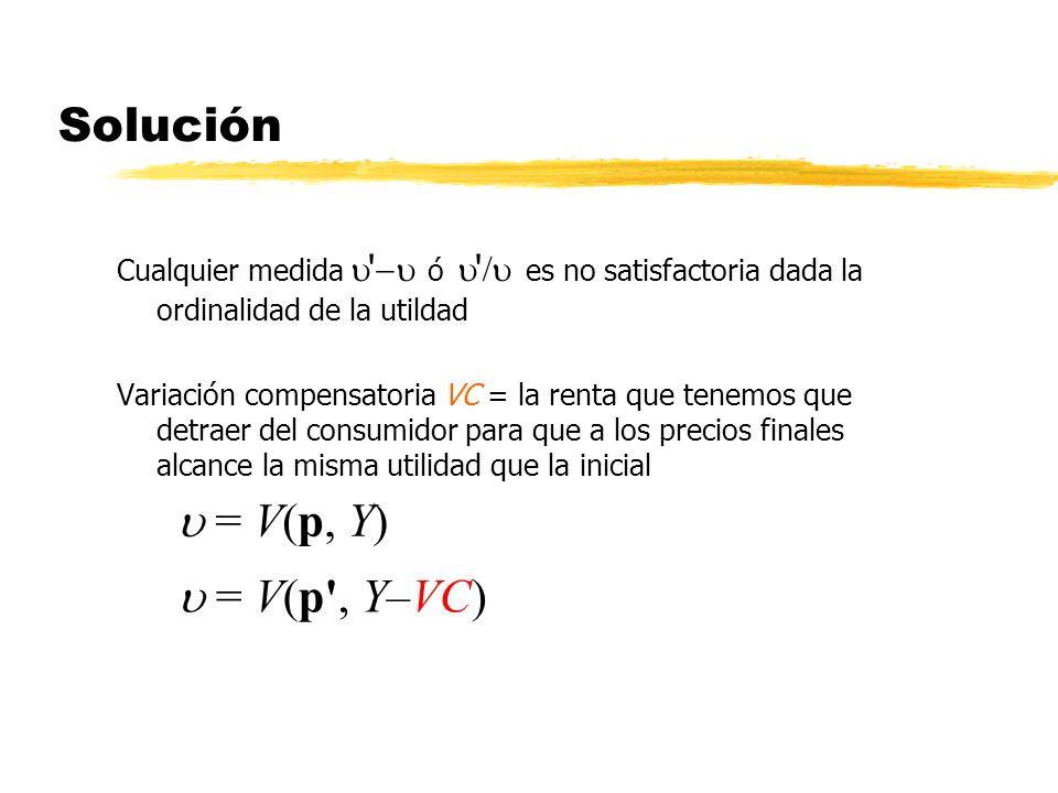 Solución u = V(p, Y) u = V(p , Y–VC)