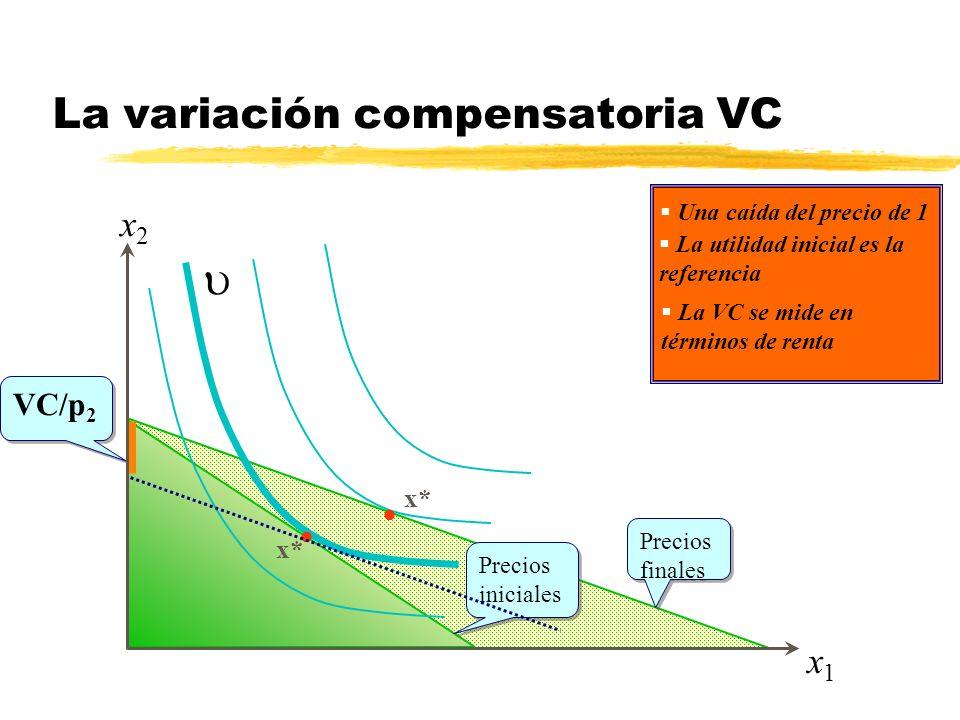 La variación compensatoria VC