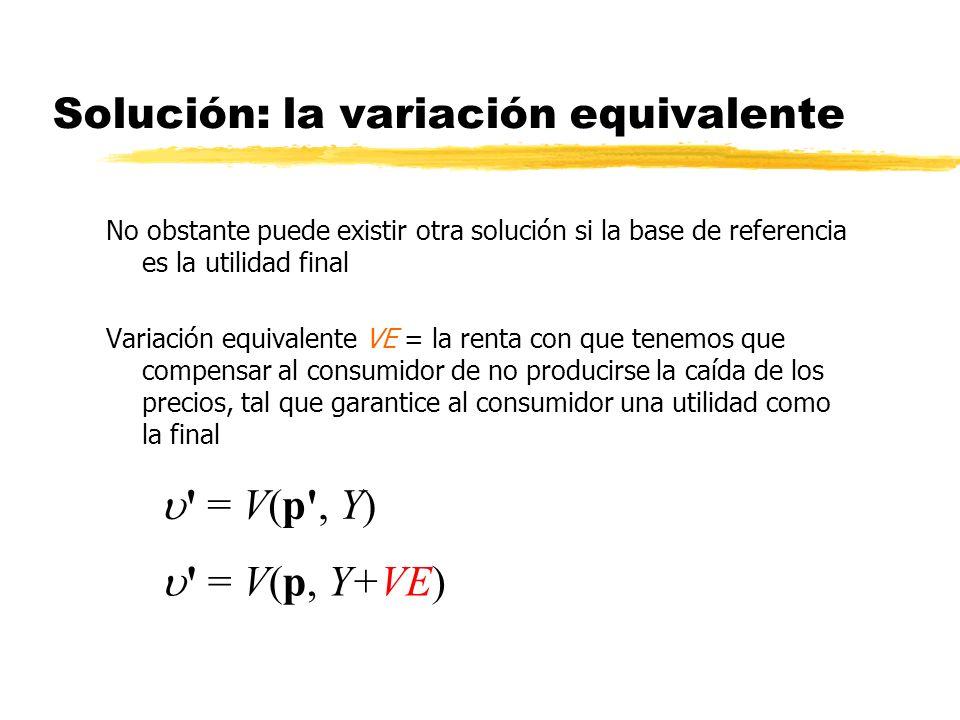 Solución: la variación equivalente