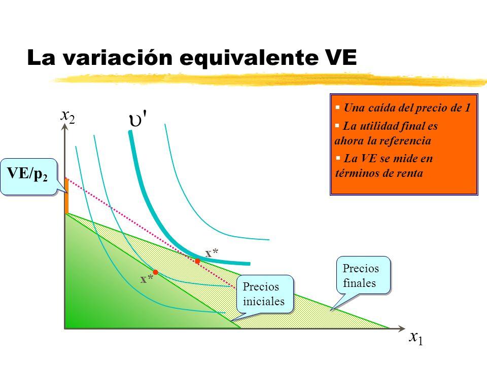 La variación equivalente VE