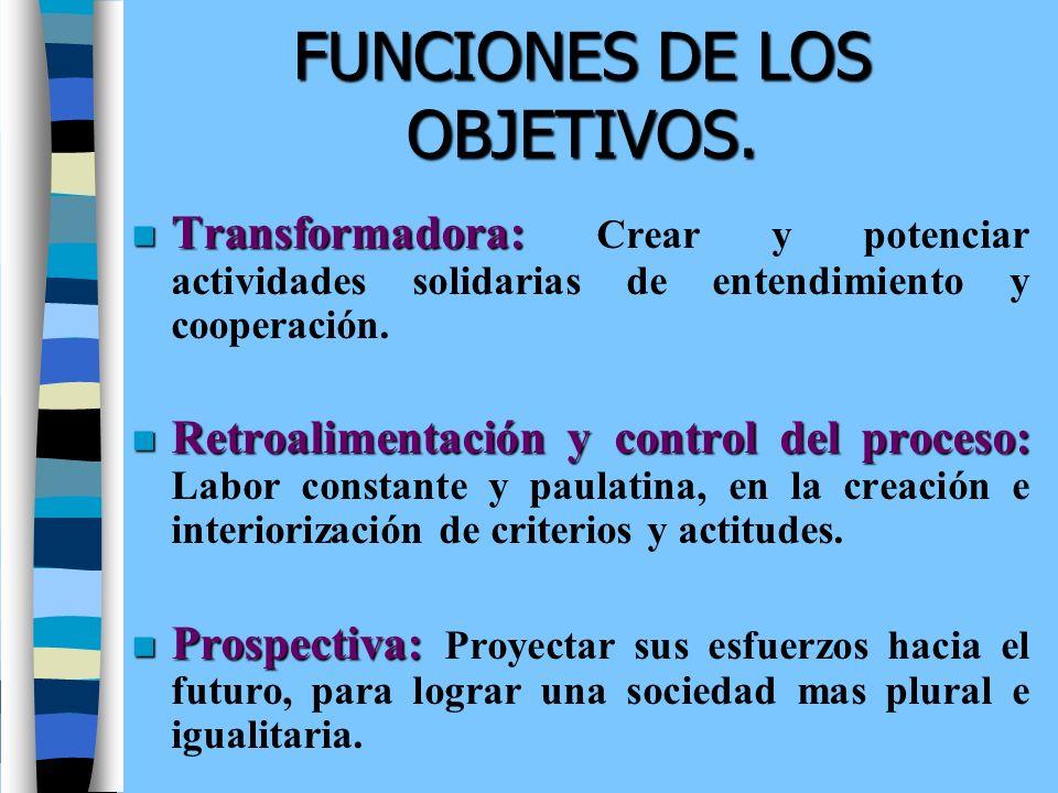 FUNCIONES DE LOS OBJETIVOS.