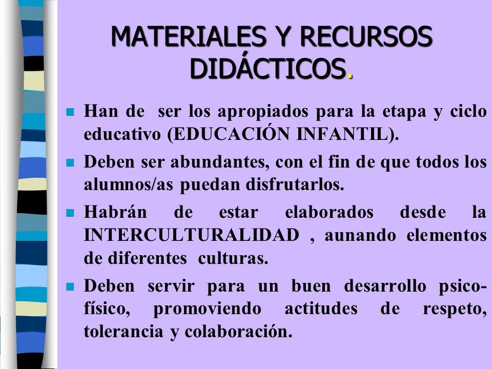 MATERIALES Y RECURSOS DIDÁCTICOS.
