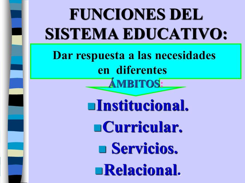 FUNCIONES DEL SISTEMA EDUCATIVO: