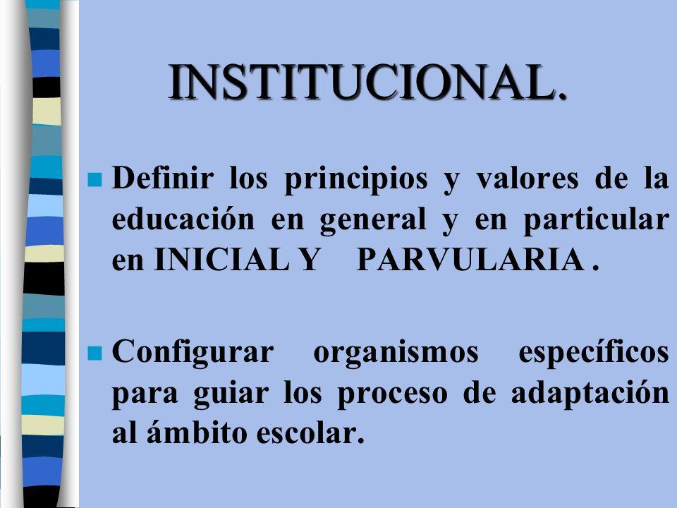INSTITUCIONAL. Definir los principios y valores de la educación en general y en particular en INICIAL Y PARVULARIA .