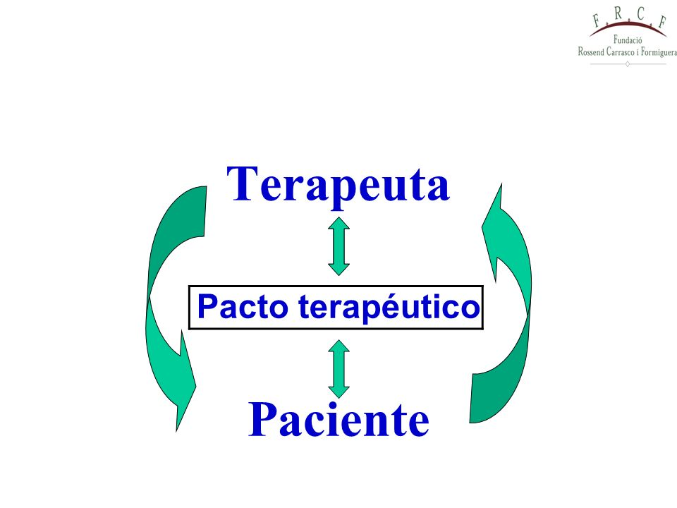 Terapeuta Paciente Pacto terapéutico