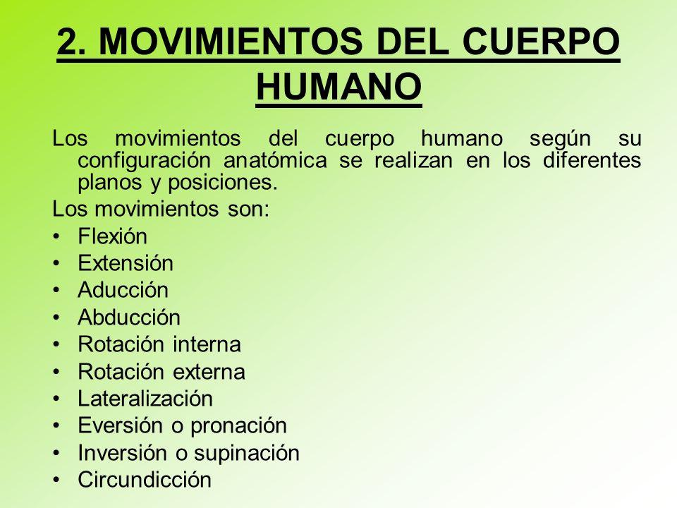 2. MOVIMIENTOS DEL CUERPO HUMANO