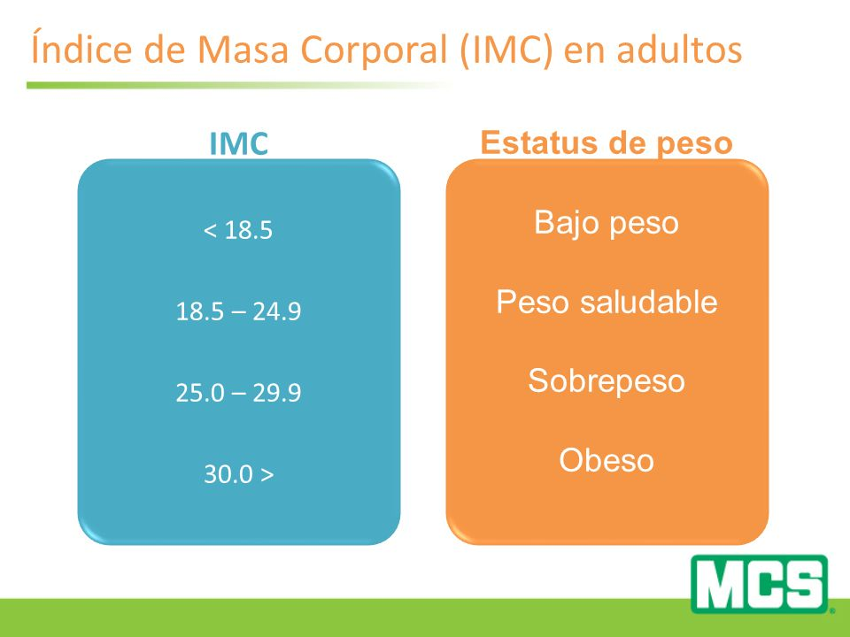 Índice de Masa Corporal (IMC) en adultos