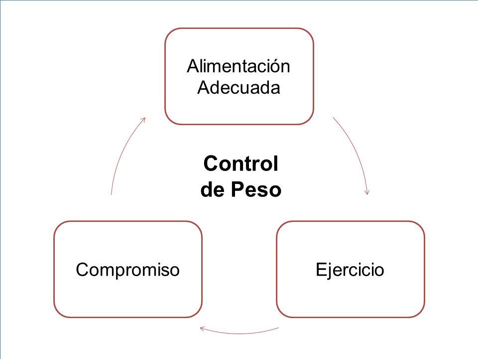Alimentación Adecuada Ejercicio Compromiso Control de Peso