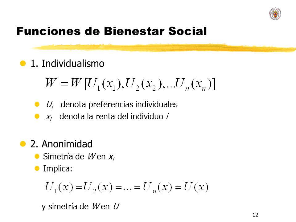Funciones de Bienestar Social