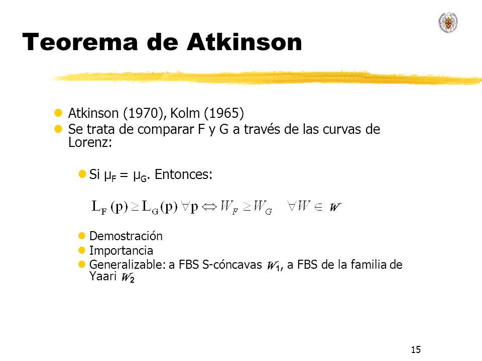 Teorema de Atkinson Atkinson (1970), Kolm (1965)