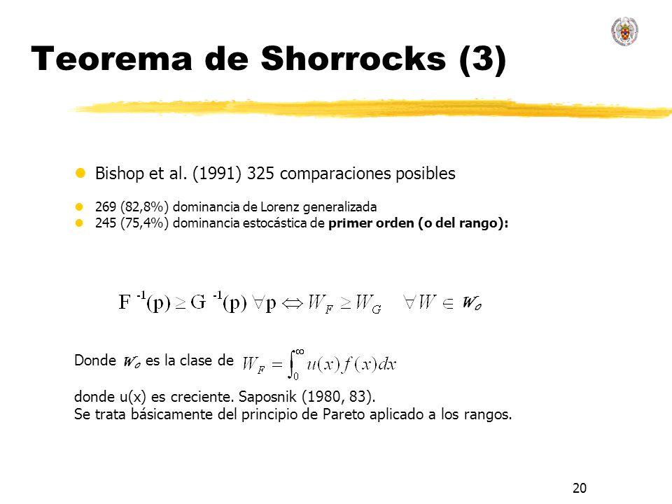 Teorema de Shorrocks (3)