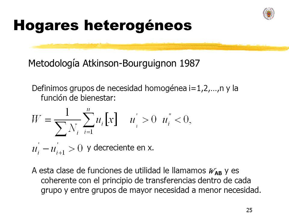 Metodología Atkinson-Bourguignon 1987