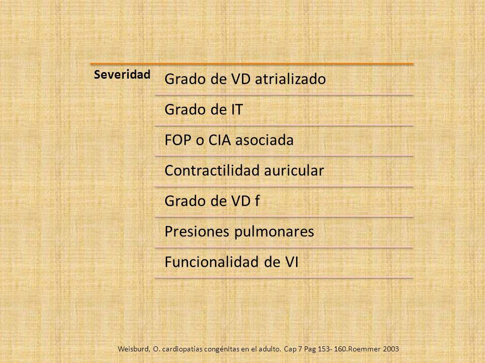 Severidad Grado de VD atrializado. Grado de IT. FOP o CIA asociada. Contractilidad auricular. Grado de VD f.