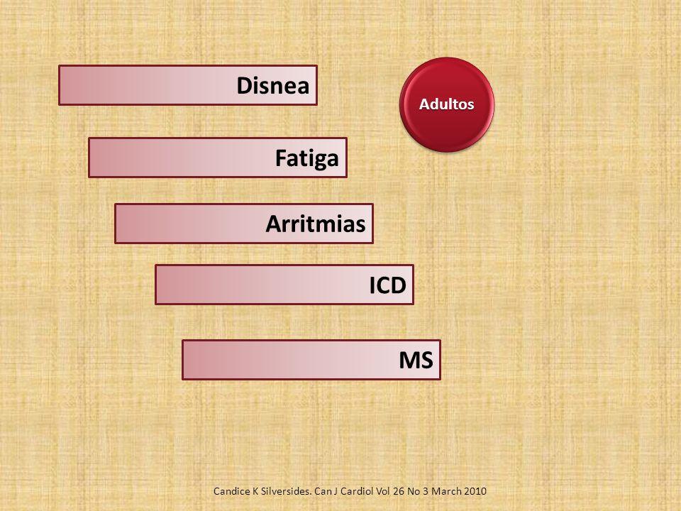 Disnea Fatiga Arritmias ICD MS Adultos