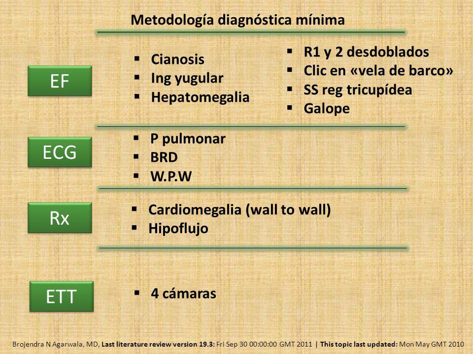 Metodología diagnóstica mínima