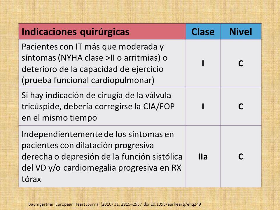 Indicaciones quirúrgicas Clase Nivel