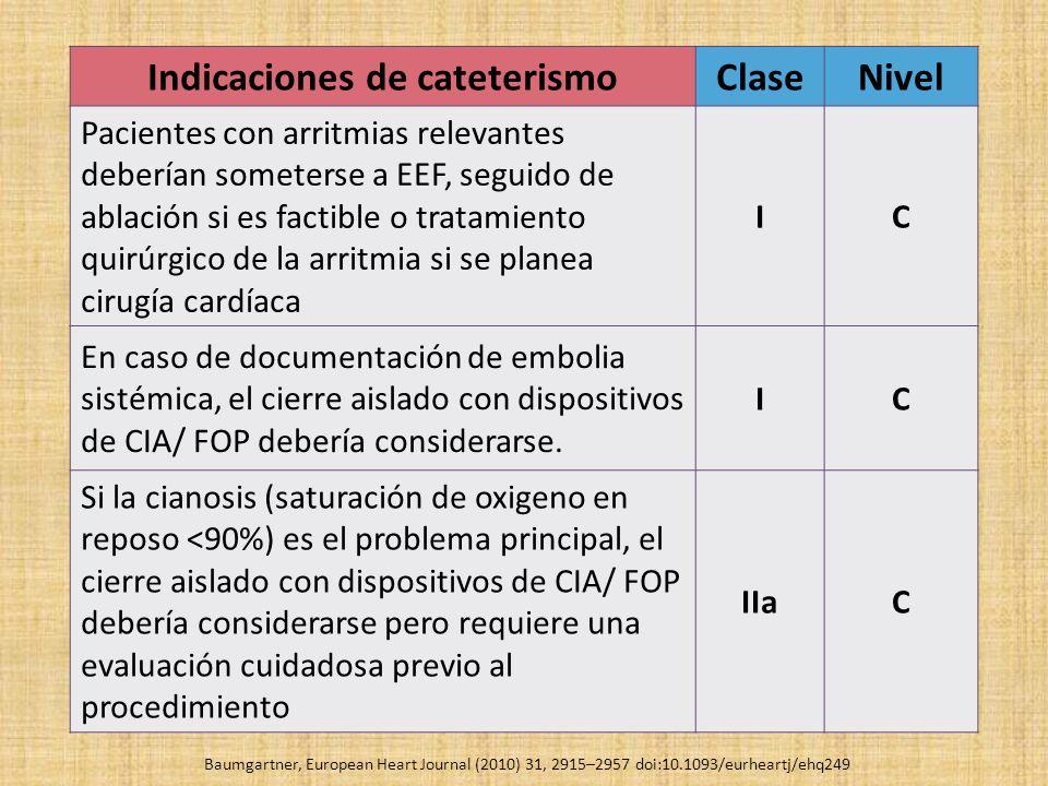 Indicaciones de cateterismo