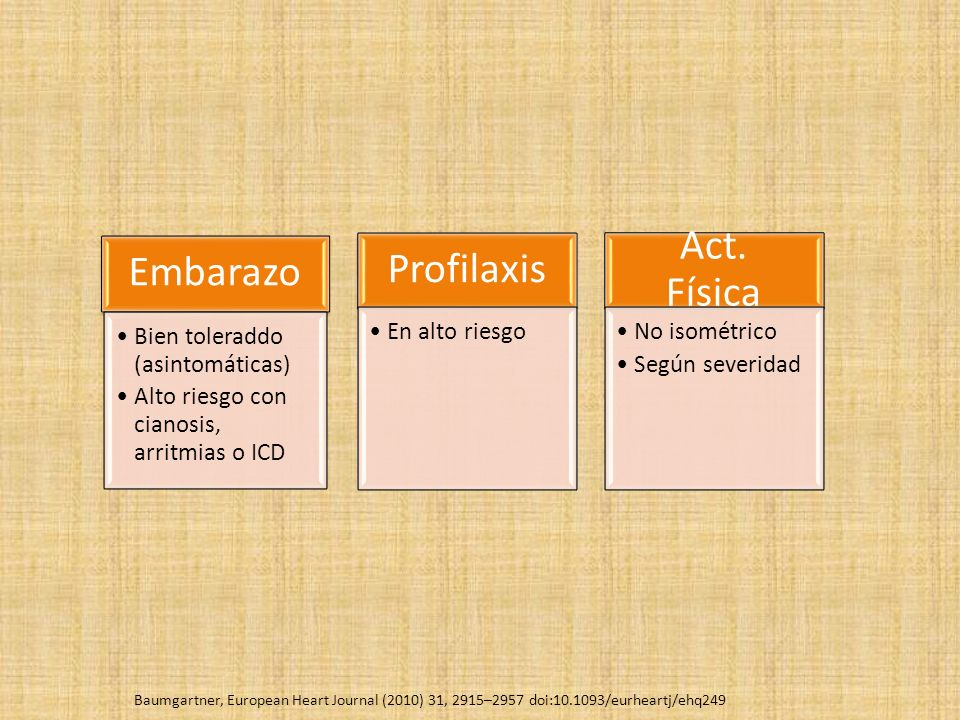 Embarazo Profilaxis Act. Física