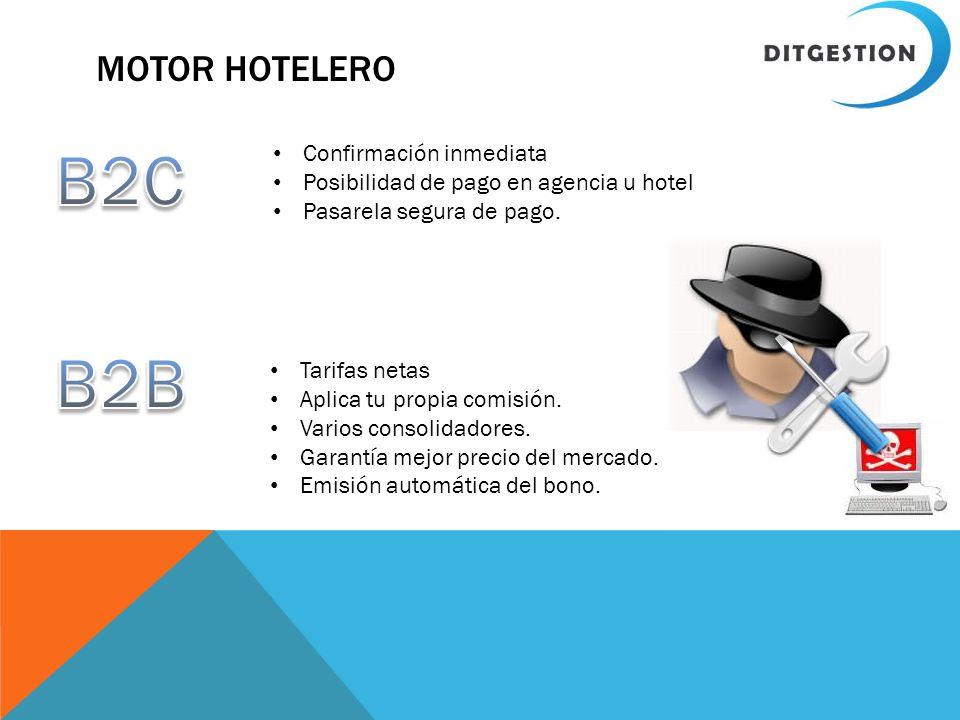 B2C B2B Motor hotelero Confirmación inmediata