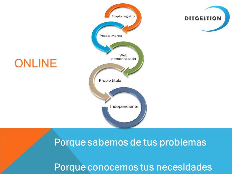 Online Porque sabemos de tus problemas