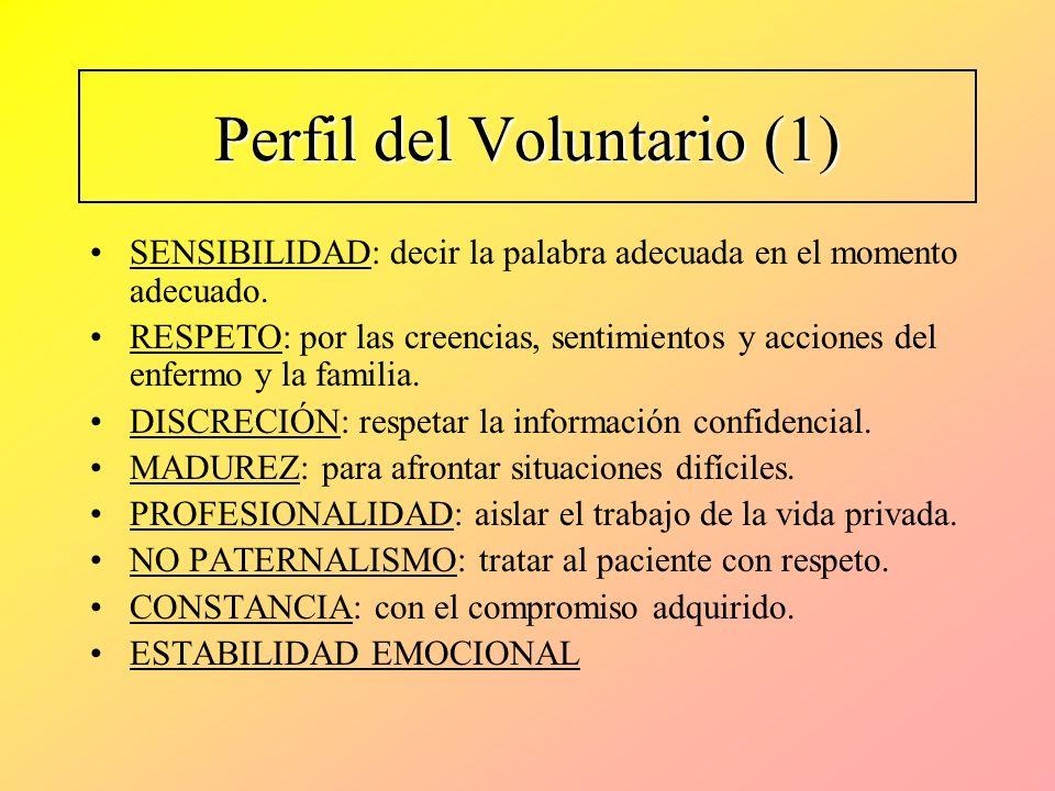 Perfil del Voluntario (1)