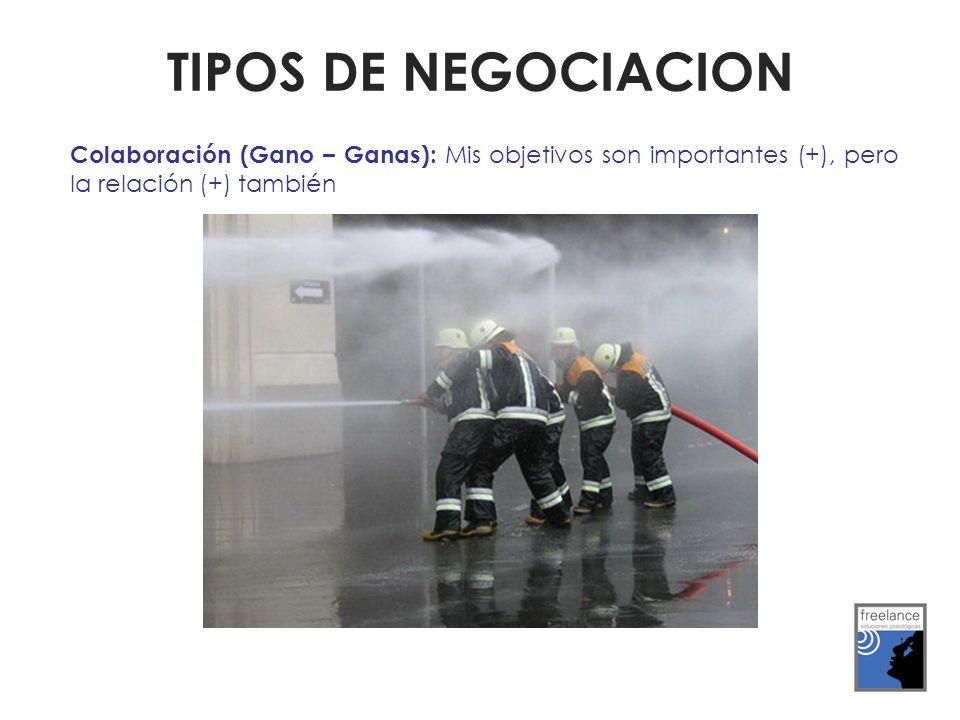TIPOS DE NEGOCIACION Colaboración (Gano – Ganas): Mis objetivos son importantes (+), pero la relación (+) también.