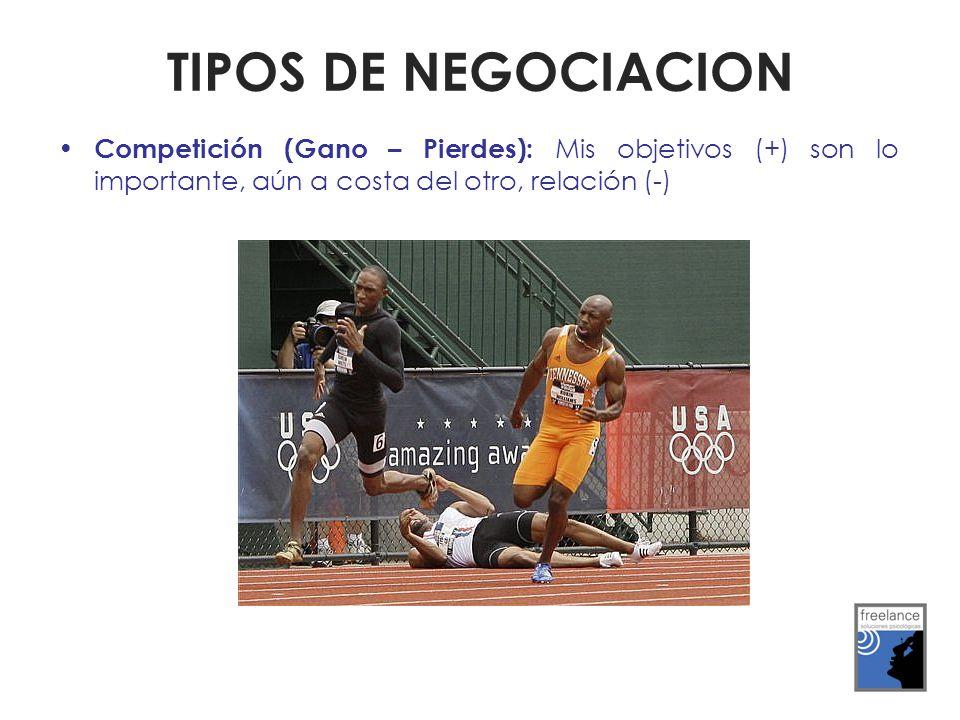 TIPOS DE NEGOCIACION Competición (Gano – Pierdes): Mis objetivos (+) son lo importante, aún a costa del otro, relación (-)