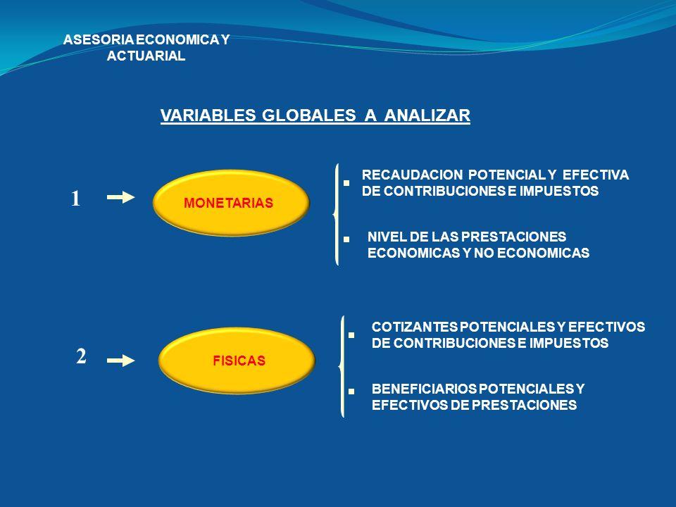 ASESORIA ECONOMICA Y ACTUARIAL VARIABLES GLOBALES A ANALIZAR