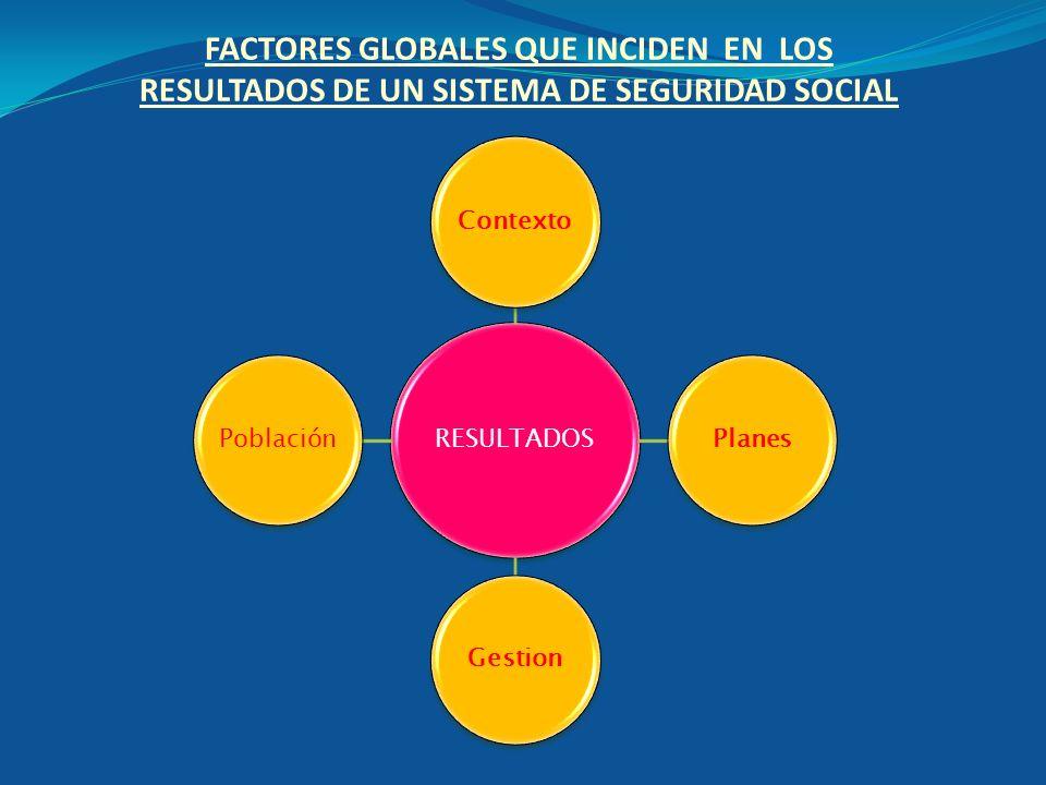 FACTORES GLOBALES QUE INCIDEN EN LOS RESULTADOS DE UN SISTEMA DE SEGURIDAD SOCIAL
