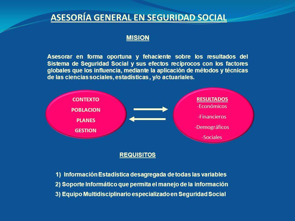 ASESORÍA GENERAL EN SEGURIDAD SOCIAL