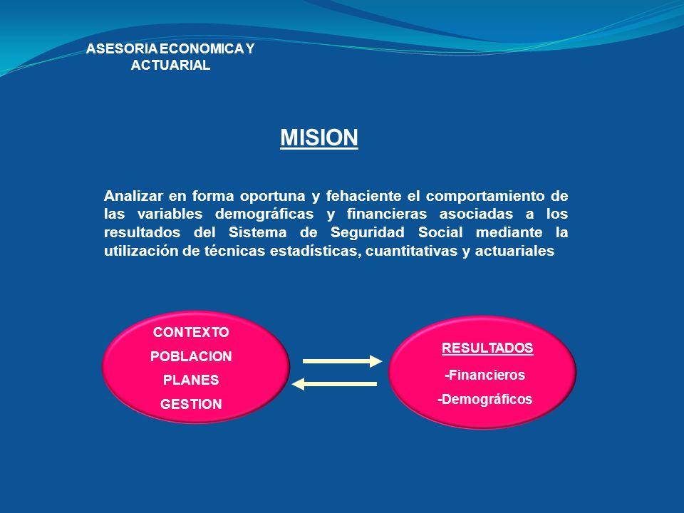 ASESORIA ECONOMICA Y ACTUARIAL
