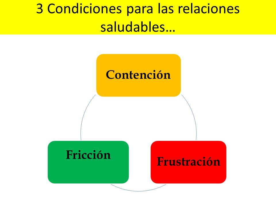 3 Condiciones para las relaciones saludables…