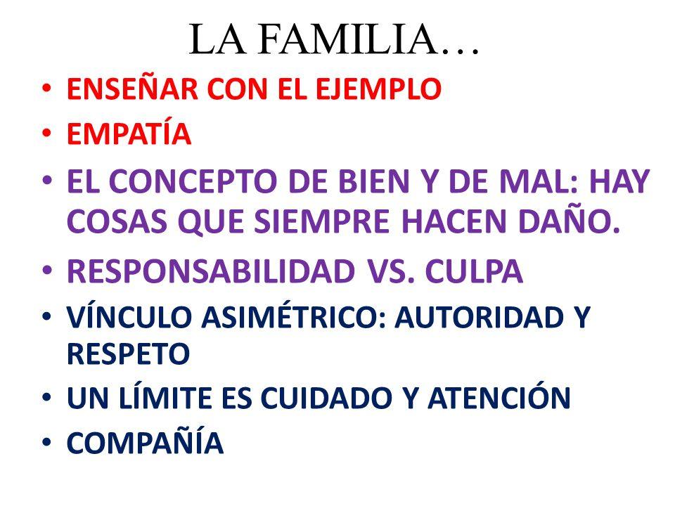 LA FAMILIA… ENSEÑAR CON EL EJEMPLO. EMPATÍA. EL CONCEPTO DE BIEN Y DE MAL: HAY COSAS QUE SIEMPRE HACEN DAÑO.