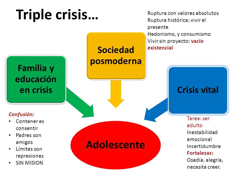 Familia y educación en crisis
