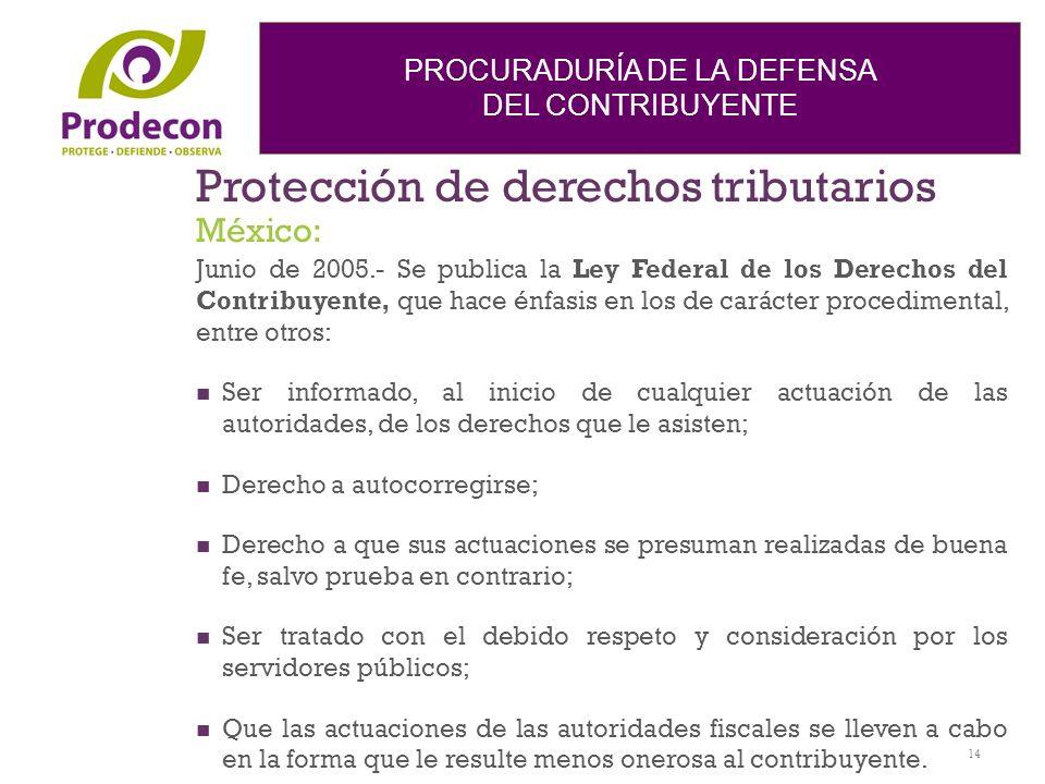 Protección de derechos tributarios