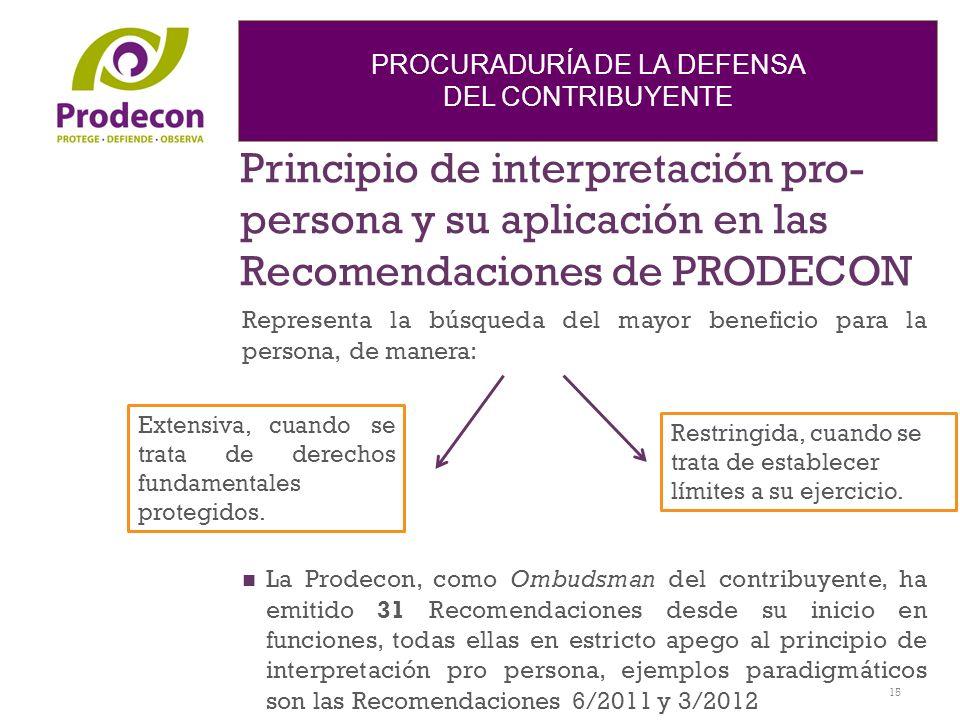 Principio de interpretación pro-persona y su aplicación en las Recomendaciones de PRODECON