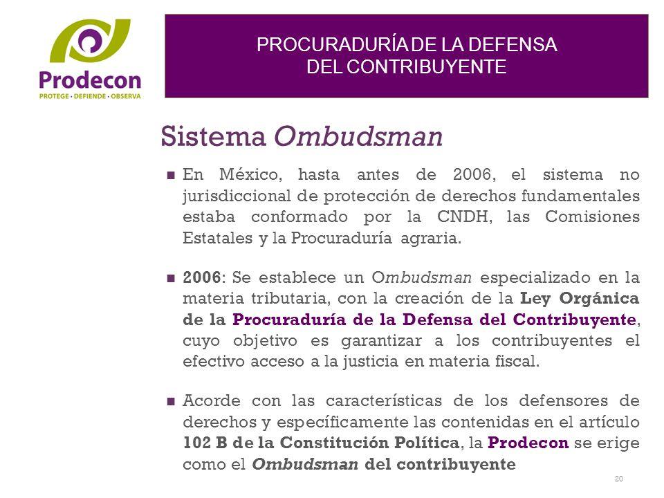 Sistema Ombudsman