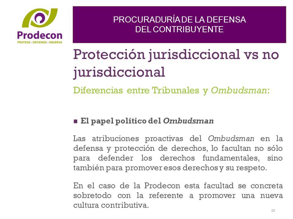 Protección jurisdiccional vs no jurisdiccional