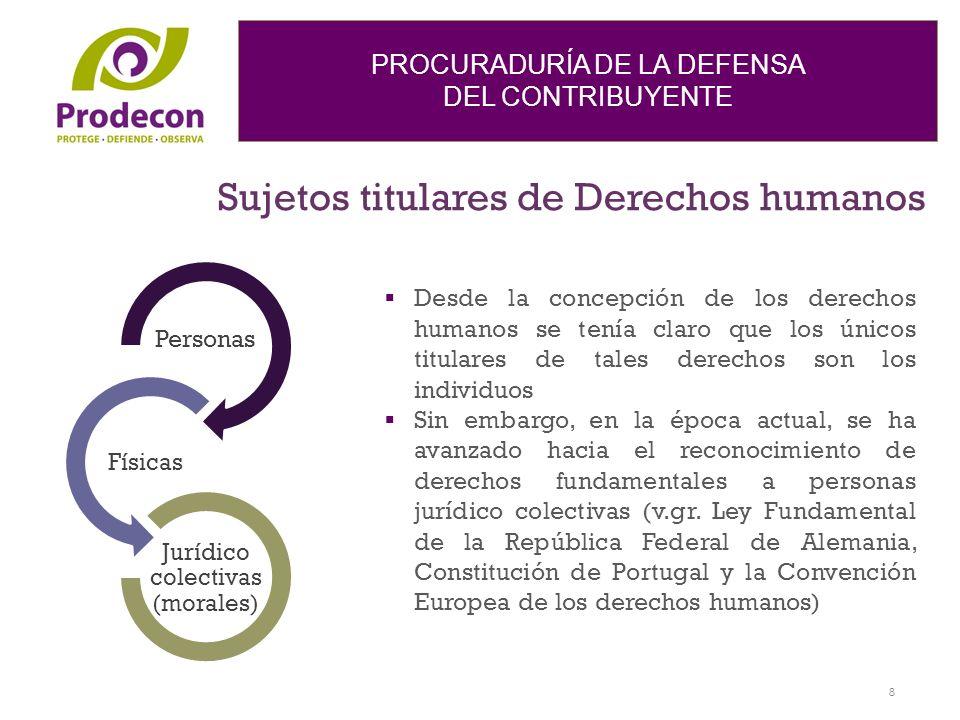 Sujetos titulares de Derechos humanos